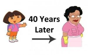 what-dora-became